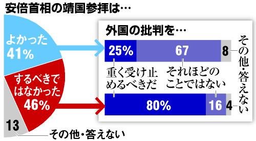 asahi_yoron.jpg