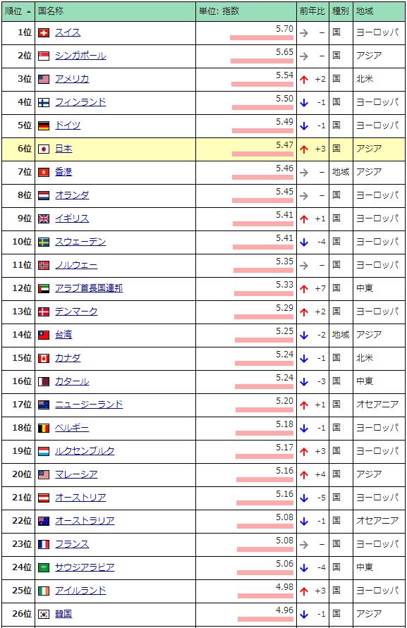 競争率.png